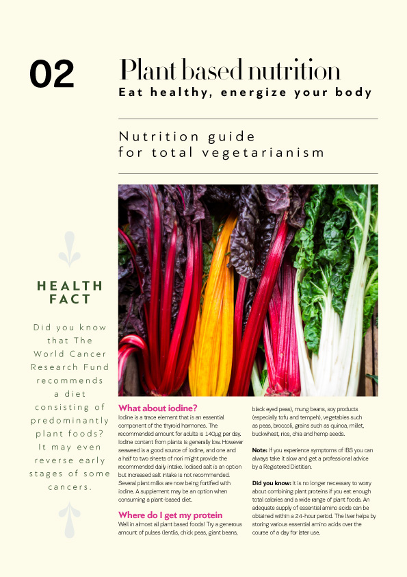 plant-based-front-page-ebook-4thpage
